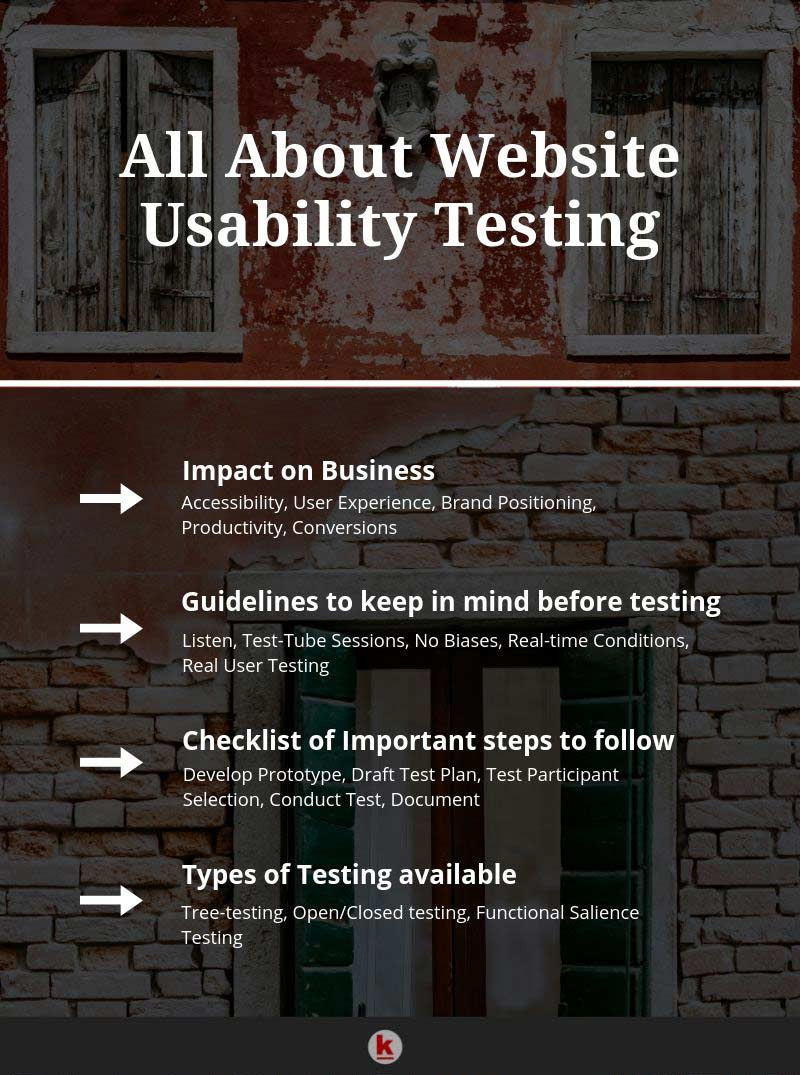 Need for Website Usability Checklist, Guidelines and Types
