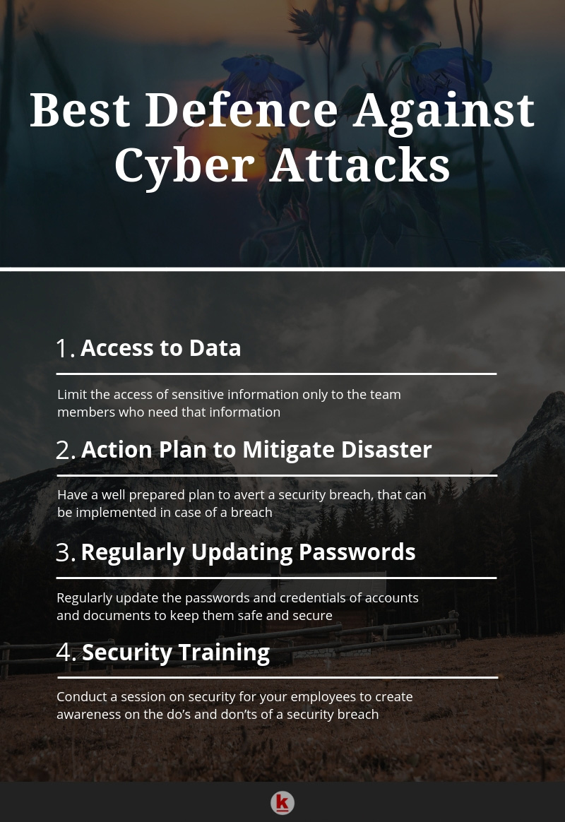 How To Prevent Security Breach Redalkemi Data Was This Blog Helpful Sign Up For The Monthly Newsletter