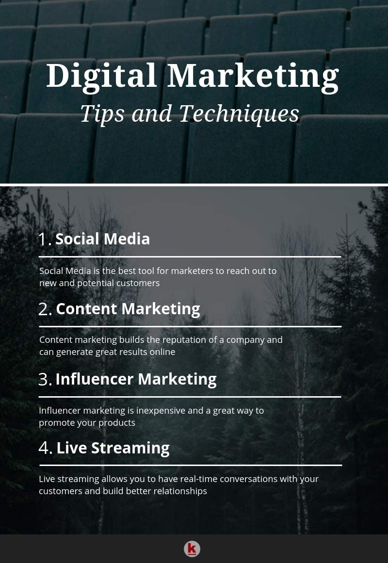 Digital Marketing Techniques you need to know! - RedAlkemi